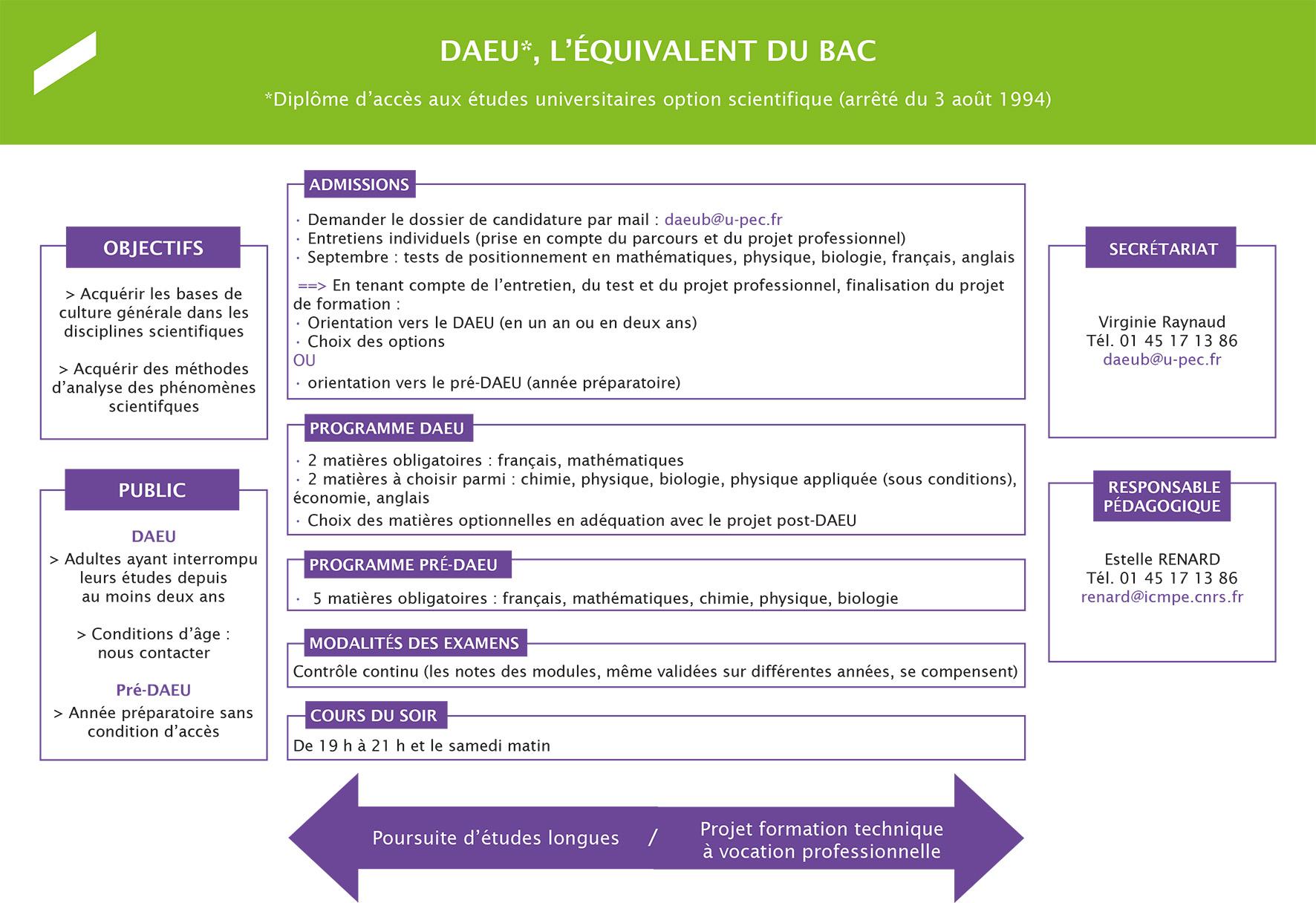Plaquette DAEU-B 2020